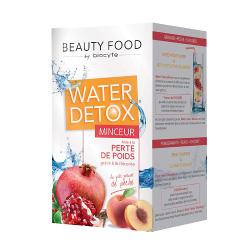Water Detox Minceur